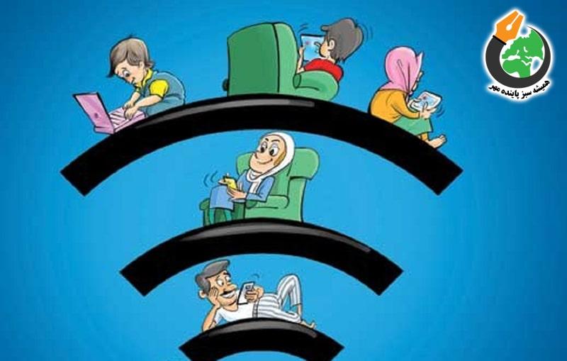 هویت در شبکه های مجازی