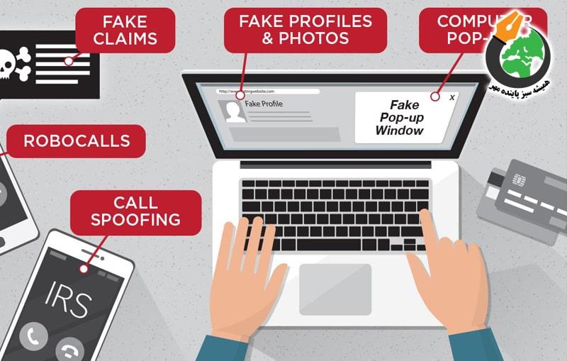 کلاهبرداران در شبکه های اجتماعی و شگردهای جدیدآنها